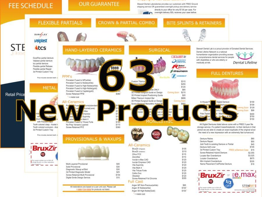 63 New Products Added